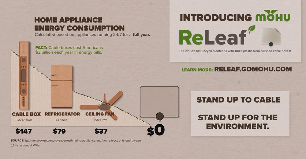 ReLeaf-InfoGraphic_FB-Slide_EnergyConsuption