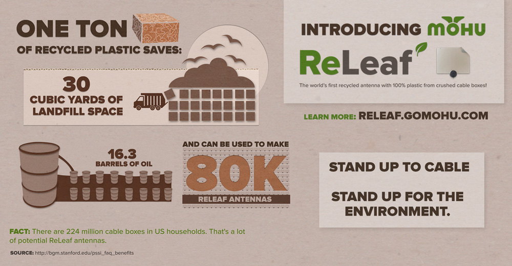ReLeaf-InfoGraphic_FB-Slide_OneTon